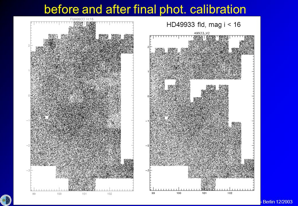 CW5 Berlin 12/2003 Photometric calibration of Feb 03 data mag WFS -mag cat Based on average offset mag WFS -mag cat [+color terms] of 30 Landolt-stars in L98 -> linear interpolation of zero-pt offsets applied to COROT field pointings lastly: Re-assembly of merged catalog: verifiy that each pointing added does not have offset >0.1mag in any color of overlapping stars relatively good conditions in short windows in 3rd night: |mag WFS -mag cat | <~ 0.02mag -> WFS calibration should be fine at photometric conditions.