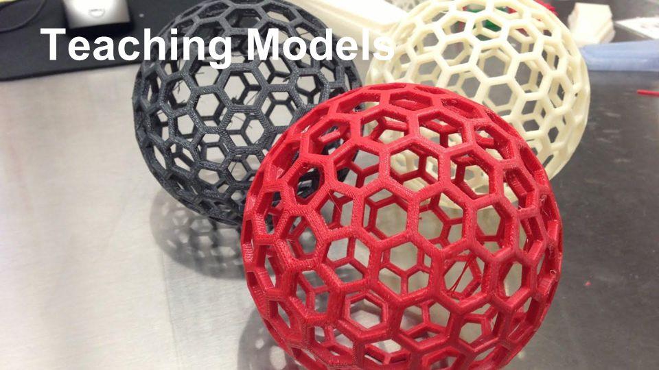 Teaching Models
