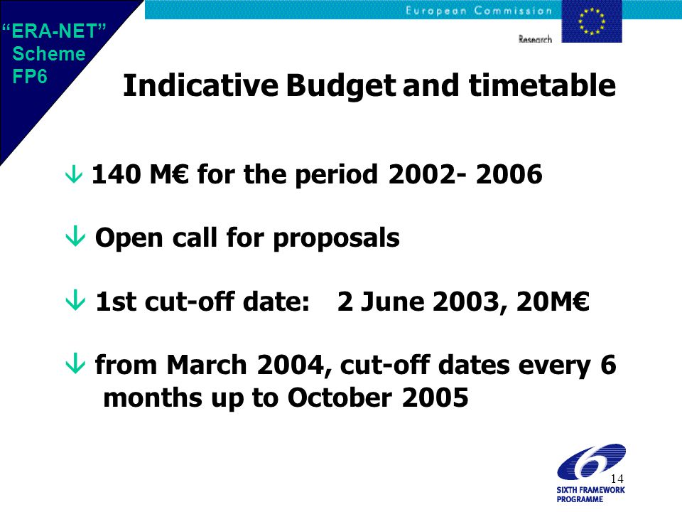 14 Indicative Budget and timetable  140 M€ for the period 2002- 2006  Open call for proposals  1st cut-off date:2 June 2003, 20M€  from March 2004, cut-off dates every 6 months up to October 2005 ERA-NET Scheme FP6 ERA-NET Scheme FP6