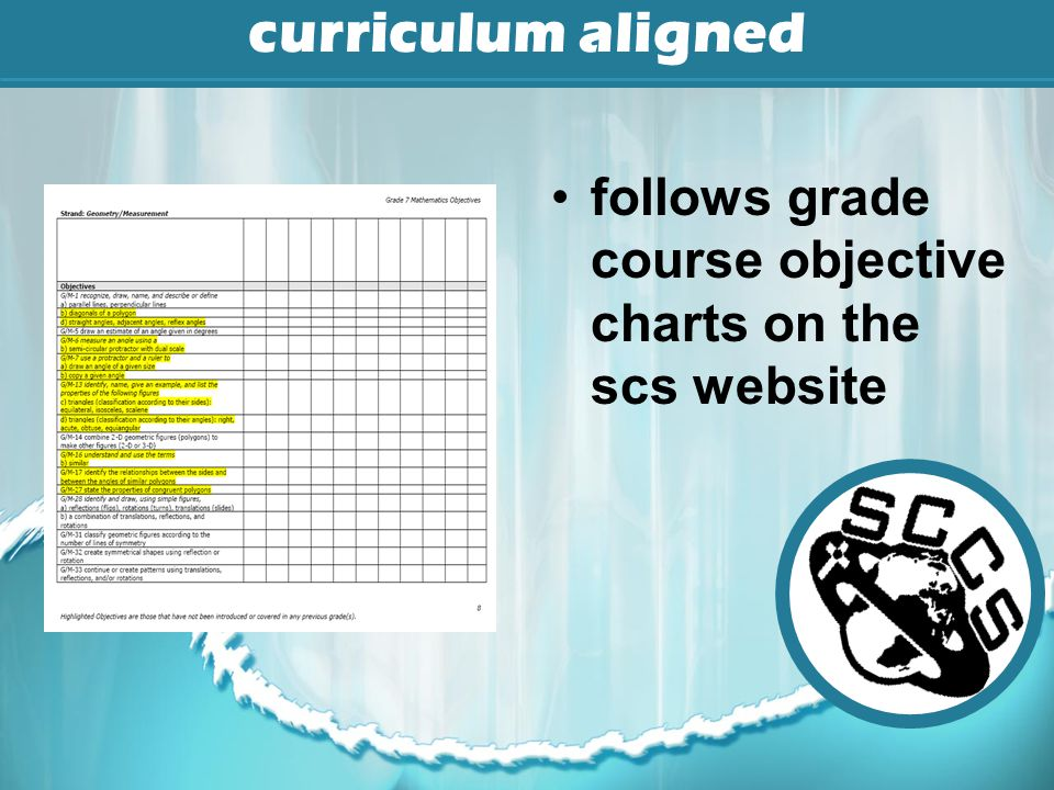 Grade 7/8 Math Resources on Web CT curriculum aligned additional resources –-lessons –-questions Interactive stand alone non-evaluative