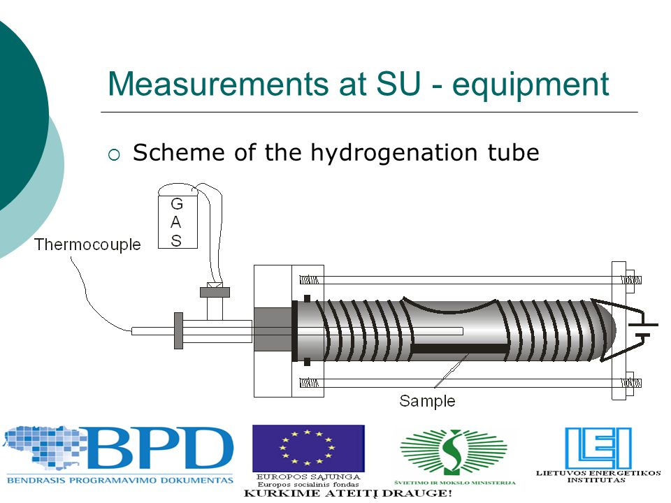  Scheme of the hydrogenation tube