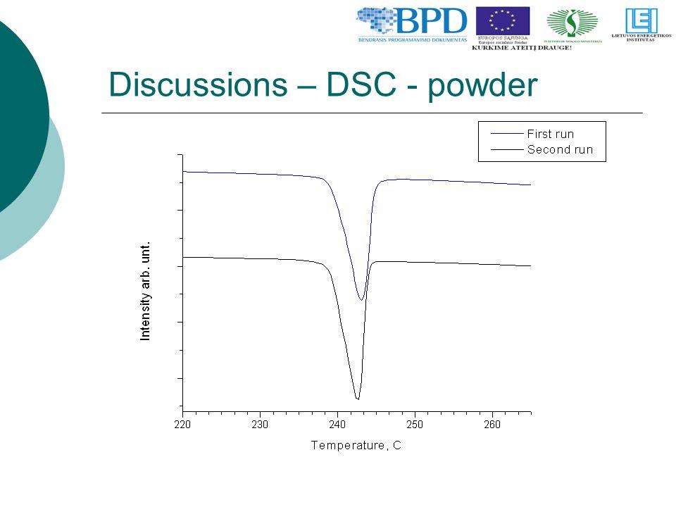 Discussions – DSC - powder