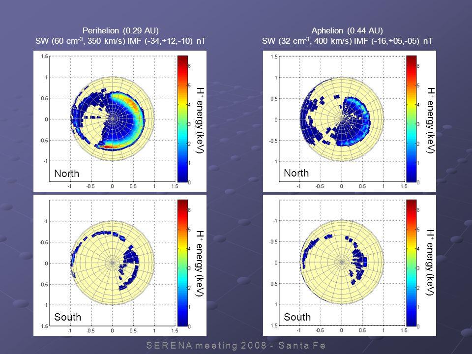 SERENA meeting 2008 - Santa Fe Perihelion (0.29 AU) SW (60 cm -3, 350 km/s) IMF (-34,+12,-10) nT Aphelion (0.44 AU) SW (32 cm -3, 400 km/s) IMF (-16,+05,-05) nT H + energy (keV) North H + energy (keV) North H + energy (keV) South H + energy (keV) South