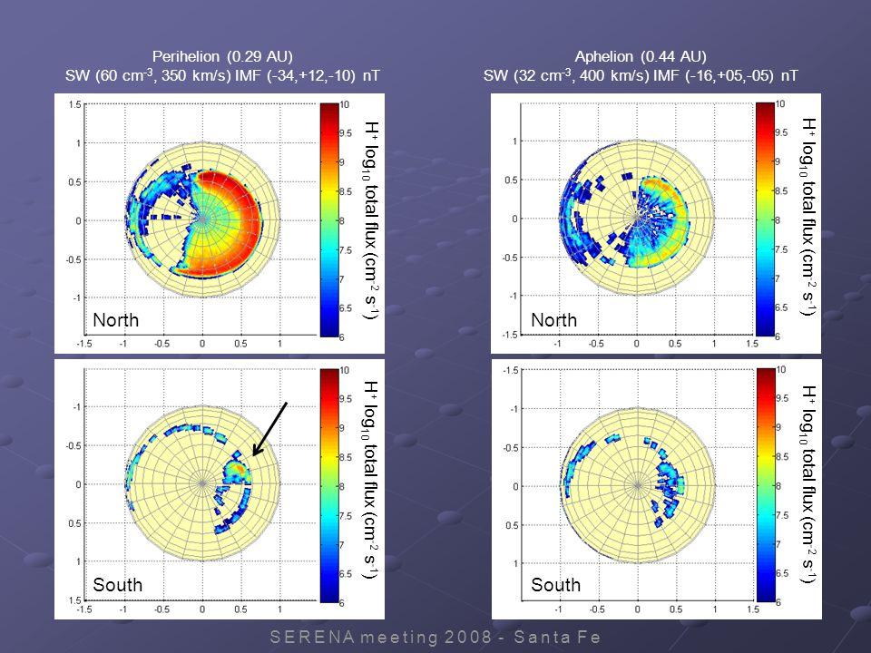 SERENA meeting 2008 - Santa Fe H + log 10 total flux (cm -2 s -1 ) Perihelion (0.29 AU) SW (60 cm -3, 350 km/s) IMF (-34,+12,-10) nT Aphelion (0.44 AU) SW (32 cm -3, 400 km/s) IMF (-16,+05,-05) nT North South