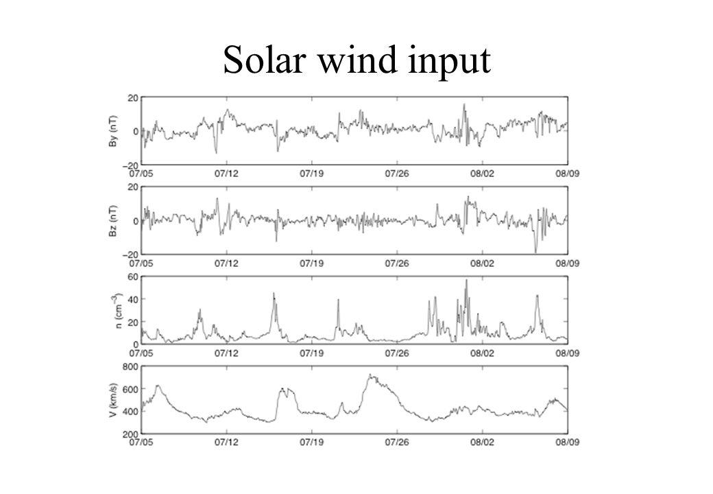 Solar wind input