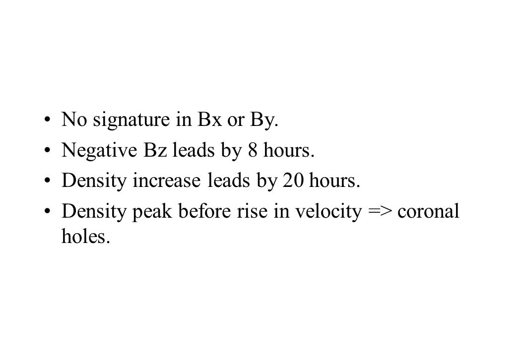 No signature in Bx or By. Negative Bz leads by 8 hours. Density increase leads by 20 hours. Density peak before rise in velocity => coronal holes.