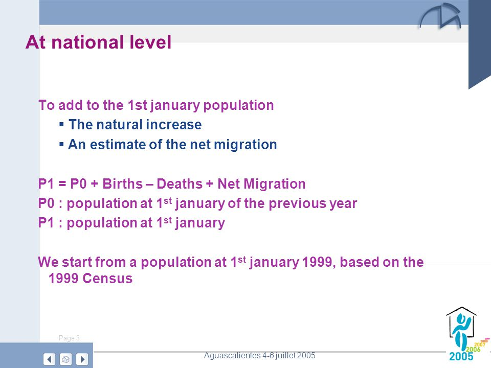 Page 3 Aguascalientes 4-6 juillet 2005 At national level To add to the 1st january population  The natural increase  An estimate of the net migration P1 = P0 + Births – Deaths + Net Migration P0 : population at 1 st january of the previous year P1 : population at 1 st january We start from a population at 1 st january 1999, based on the 1999 Census