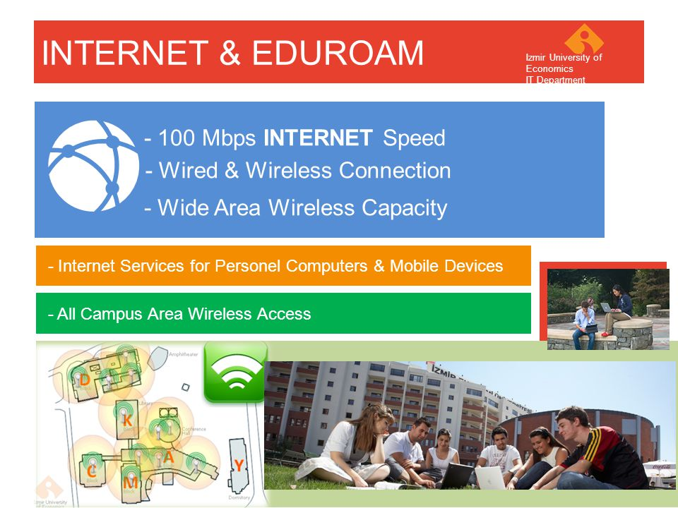 Your company name Your Logo INTERNET & EDUROAM - 100 Mbps INTERNET Speed - Internet Services for Personel Computers & Mobile Devices - All Campus Area Wireless Access - Wired & Wireless Connection - Wide Area Wireless Capacity Izmir University of Economics IT Department