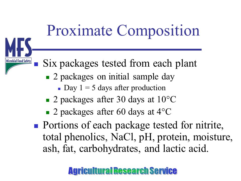 Proximate Composition Six packages tested from each plant 2 packages on initial sample day Day 1 = 5 days after production 2 packages after 30 days at 10°C 2 packages after 60 days at 4°C Portions of each package tested for nitrite, total phenolics, NaCl, pH, protein, moisture, ash, fat, carbohydrates, and lactic acid.