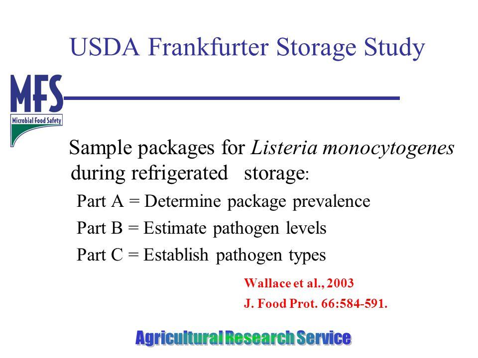 USDA Frankfurter Storage Study Sample packages for Listeria monocytogenes during refrigerated storage : Part A = Determine package prevalence Part B =