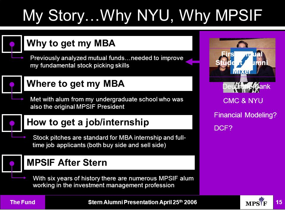 Stern Alumni Presentation April 25 th 2006 15 My Story…Why NYU, Why MPSIF Why to get my MBA Where to get my MBA Previously analyzed mutual funds…needed to improve my fundamental stock picking skills Met with alum from my undergraduate school who was also the original MPSIF President How to get a job/internship MPSIF After Stern Stock pitches are standard for MBA internship and full- time job applicants (both buy side and sell side) With six years of history there are numerous MPSIF alum working in the investment management profession Financial Modeling.