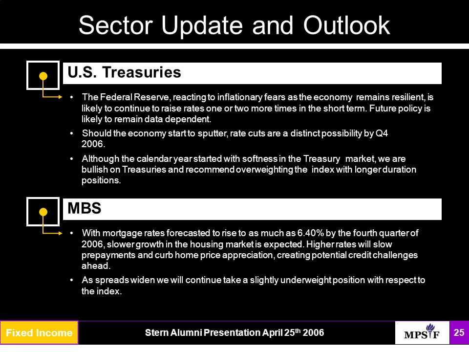 The FundStern Alumni Presentation April 25 th 2006 25 Sector Update and Outlook Growth Fund U.S.