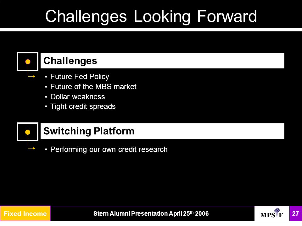 The FundStern Alumni Presentation April 25 th 2006 27 Challenges Looking Forward Fixed Income Challenges Switching Platform Future Fed Policy Future of the MBS market Dollar weakness Tight credit spreads Performing our own credit research
