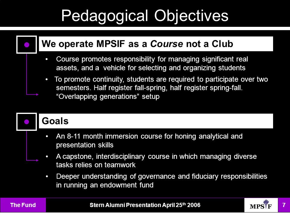 The FundStern Alumni Presentation April 25 th 2006 7 Pedagogical Objectives We operate MPSIF as a Course not a Club Goals Course promotes responsibility for managing significant real assets, and a vehicle for selecting and organizing students To promote continuity, students are required to participate over two semesters.