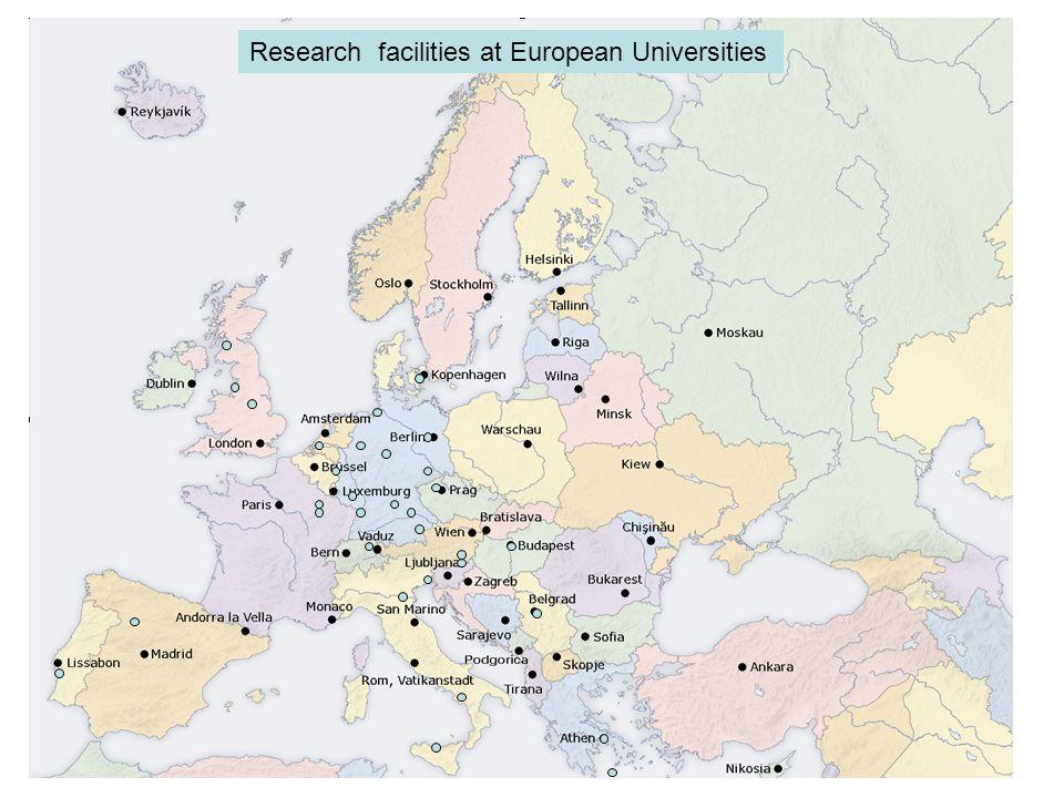 Crete - Fytas Research facilities at European Universities