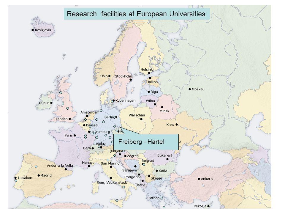 Freiberg - Härtel Research facilities at European Universities