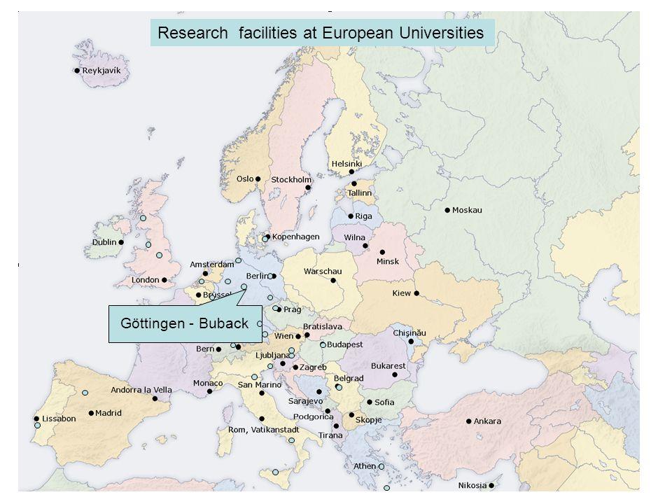 Göttingen - Buback Research facilities at European Universities