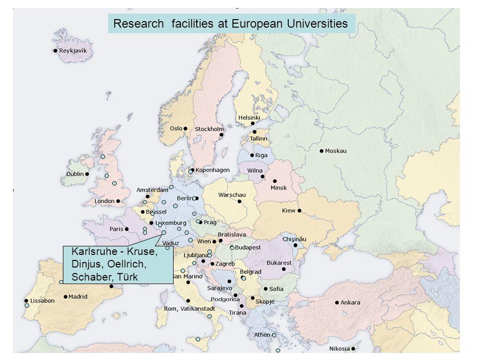 Karlsruhe - Kruse, Dinjus, Oellrich, Schaber, Türk Research facilities at European Universities