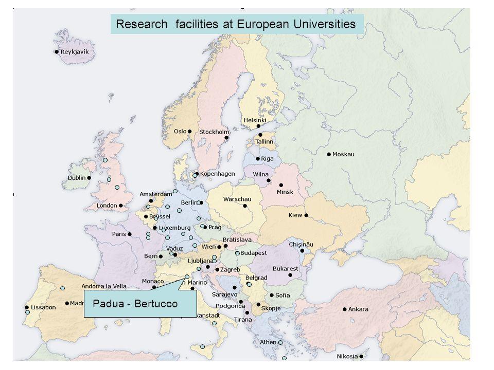 Padua - Bertucco Research facilities at European Universities