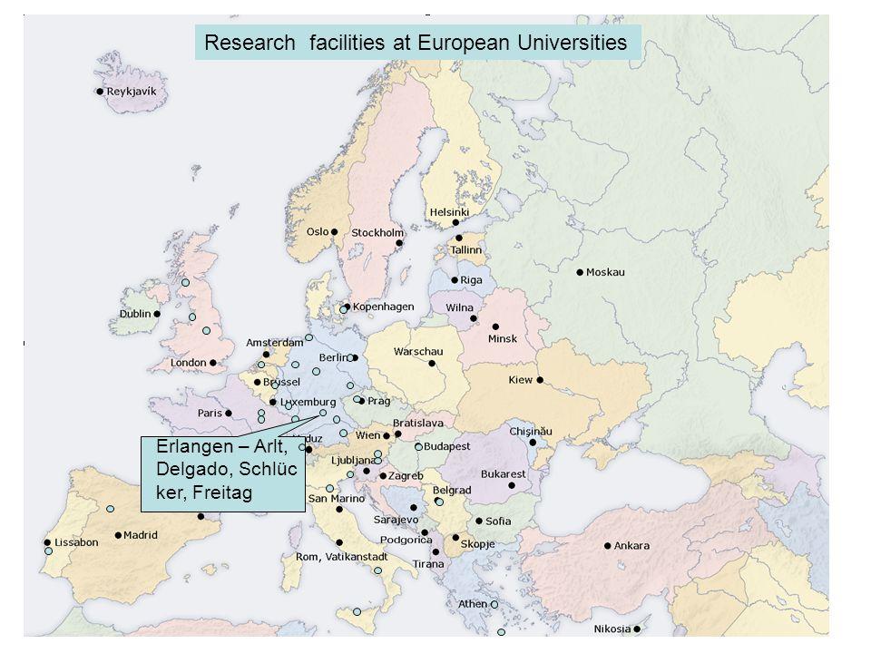 Weihenstephan – Sommer, Parlar Research facilities at European Universities