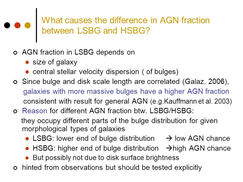 AGN fraction in LSBG depends on size of galaxy central stellar velocity dispersion ( of bulges) Since bulge and disk scale length are correlated (Gala