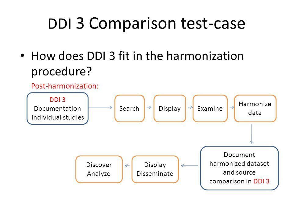 DDI 3 Comparison test-case How does DDI 3 fit in the harmonization procedure.
