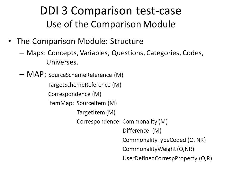 DDI 3 Comparison test-case Use of the Comparison Module The Comparison Module: Structure – Maps: Concepts, Variables, Questions, Categories, Codes, Universes.