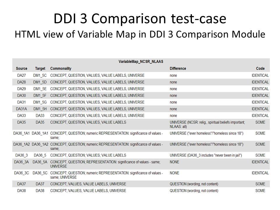 DDI 3 Comparison test-case HTML view of Variable Map in DDI 3 Comparison Module