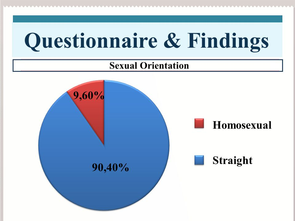  Sexual Orientation  People's Viewpoints  Working Performance  Types of Discrimination Questionnaire & Findings Homosexual Discriminations at Work