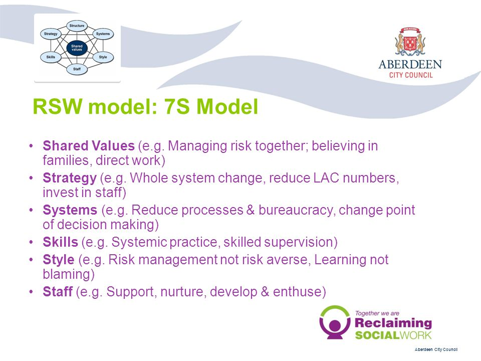 Aberdeen City Council RSW model: 7S Model Shared Values (e.g.