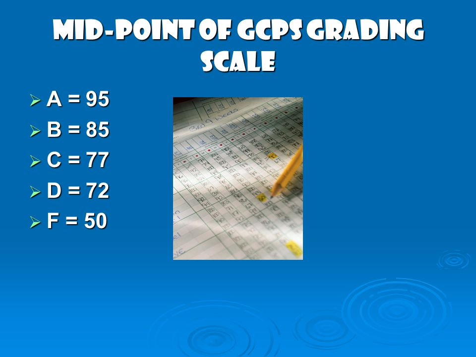 Mid-Point of GCPS Grading Scale  A = 95  B = 85  C = 77  D = 72  F = 50
