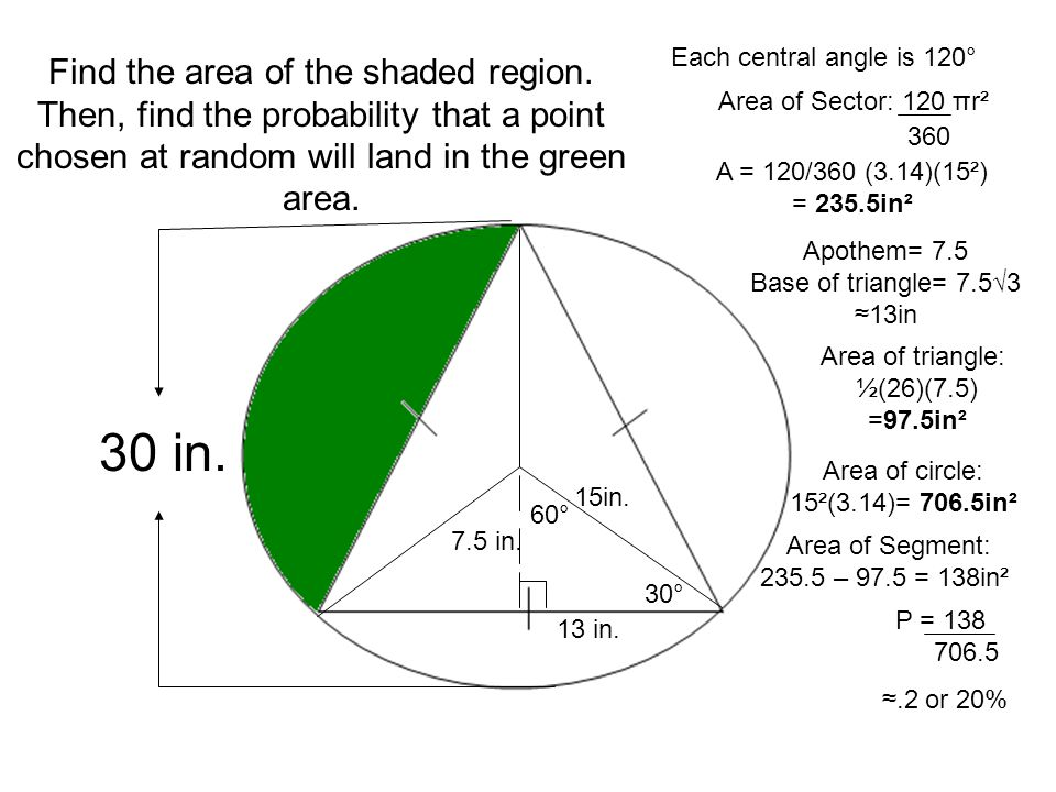 30 in. Area of Sector: 120 πr² 360 A = 120/360 (3.14)(15²) = 235.5in² Area of circle: 15²(3.14)= 706.5in² 15in. 30° 60° Each central angle is 120° Apo