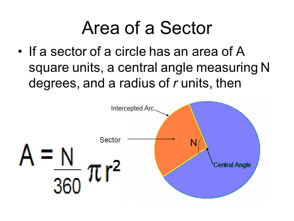Area of a Sector If a sector of a circle has an area of A square units, a central angle measuring N degrees, and a radius of r units, then Sector N