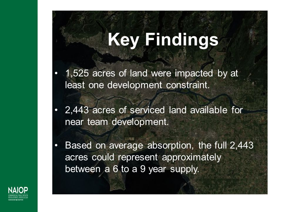 1,525 acres of land were impacted by at least one development constraint. 2,443 acres of serviced land available for near team development. Based on a
