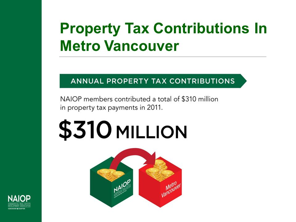 Property Tax Contributions In Municipalities Outside City of Vancouver