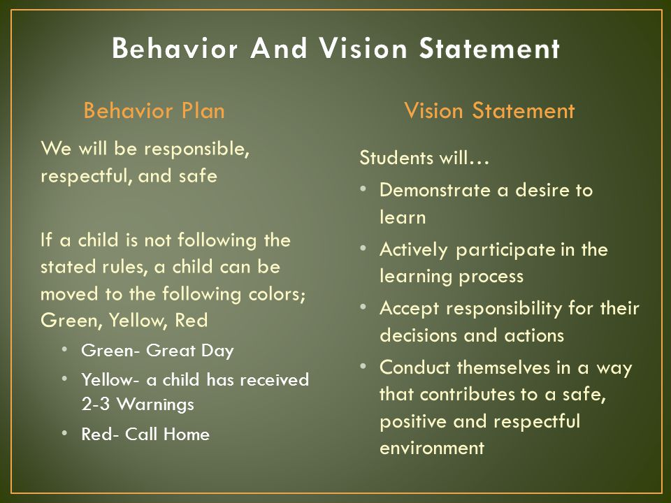 We will be responsible, respectful, and safe If a child is not following the stated rules, a child can be moved to the following colors; Green, Yellow, Red Green- Great Day Yellow- a child has received 2-3 Warnings Red- Call Home Behavior Plan Students will… Demonstrate a desire to learn Actively participate in the learning process Accept responsibility for their decisions and actions Conduct themselves in a way that contributes to a safe, positive and respectful environment Vision Statement