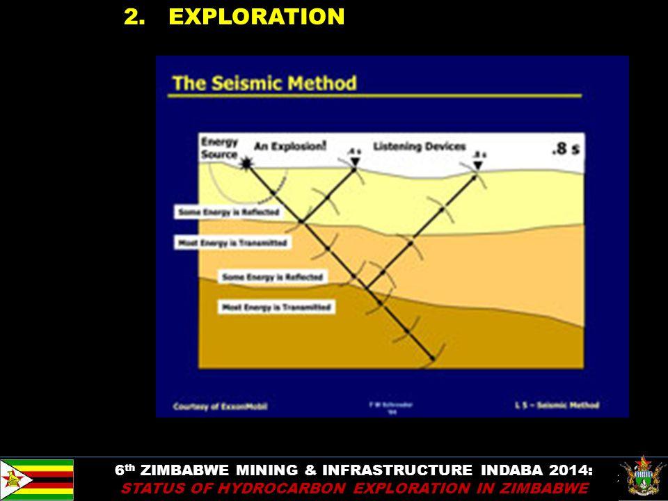 21 2. EXPLORATION 6 th ZIMBABWE MINING & INFRASTRUCTURE INDABA 2014: STATUS OF HYDROCARBON EXPLORATION IN ZIMBABWE
