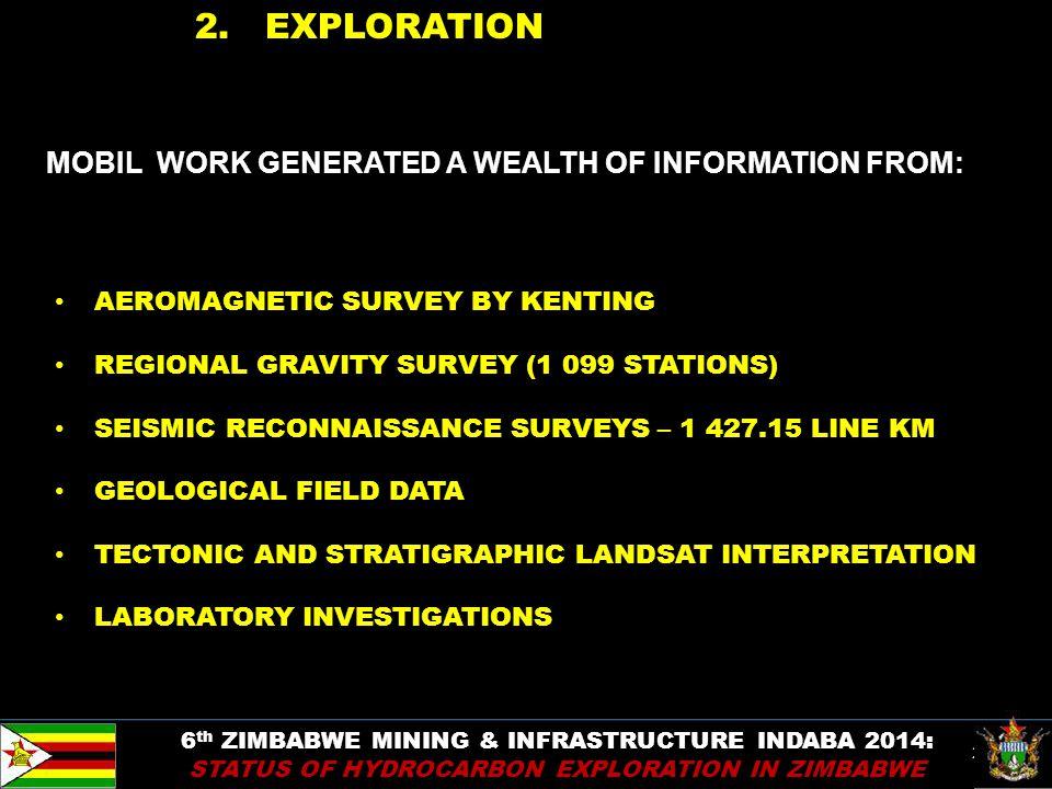 27 2. EXPLORATION 6 th ZIMBABWE MINING & INFRASTRUCTURE INDABA 2014: STATUS OF HYDROCARBON EXPLORATION IN ZIMBABWE AEROMAGNETIC SURVEY BY KENTING REGI