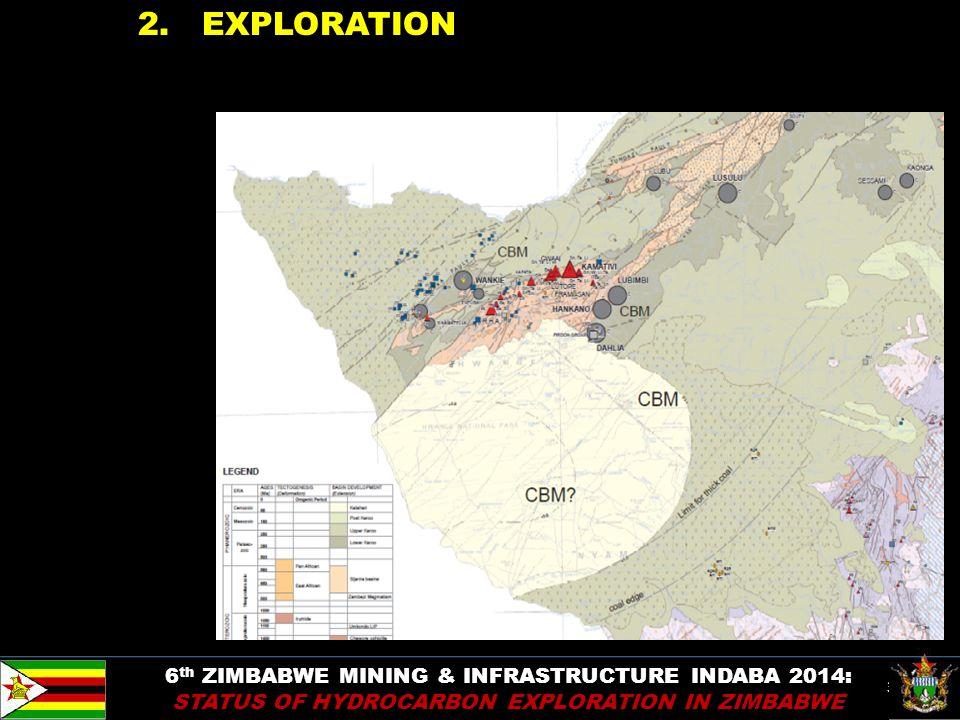 35 2. EXPLORATION 6 th ZIMBABWE MINING & INFRASTRUCTURE INDABA 2014: STATUS OF HYDROCARBON EXPLORATION IN ZIMBABWE