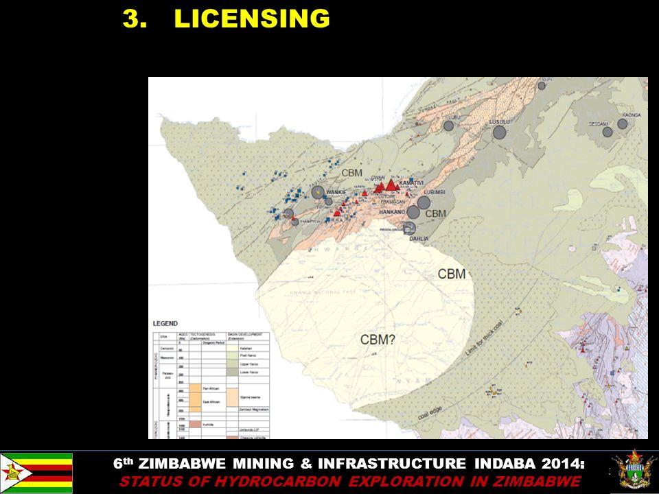 39 3. LICENSING 6 th ZIMBABWE MINING & INFRASTRUCTURE INDABA 2014: STATUS OF HYDROCARBON EXPLORATION IN ZIMBABWE