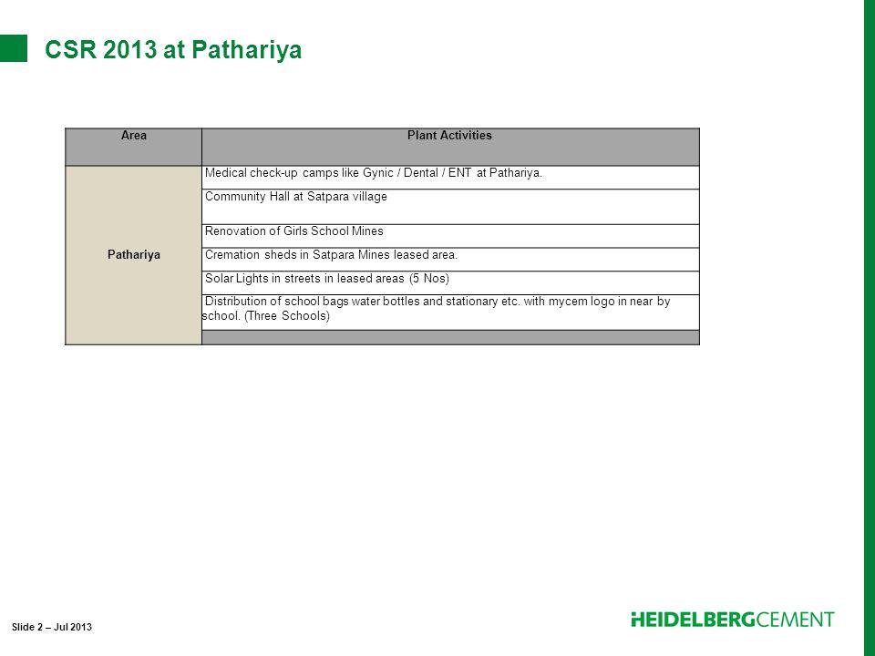 CSR 2013 at Pathariya Slide 2 – Jul 2013 AreaPlant Activities Pathariya Medical check-up camps like Gynic / Dental / ENT at Pathariya.