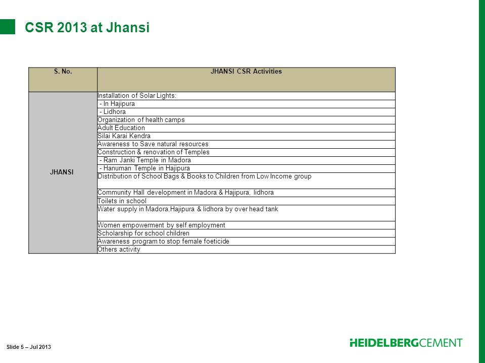 CSR 2013 at Jhansi Slide 5 – Jul 2013 S.