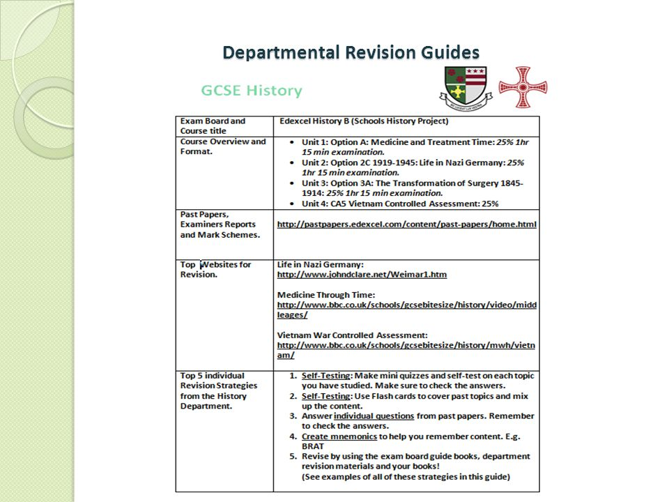 Departmental Revision Guides