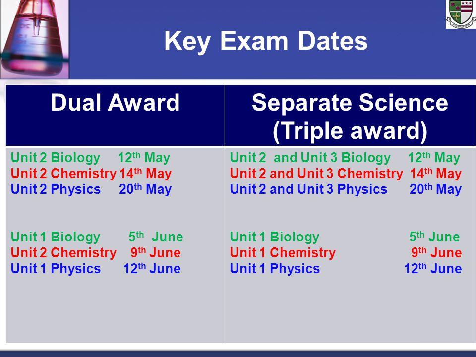 Key Exam Dates Dual AwardSeparate Science (Triple award) Unit 2 Biology 12 th May Unit 2 Chemistry 14 th May Unit 2 Physics 20 th May Unit 1 Biology 5