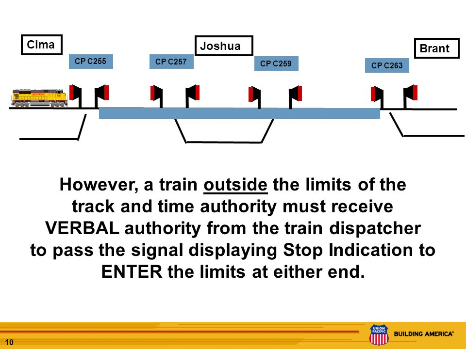 9 CP C255 CP C257 CP C259 CP C263 Joshua Since Control Points C257 and C259 are WITHIN the limits of the track and time permit, the train, after stopping, may proceed at restricted speed by the signal displaying Stop Indication.