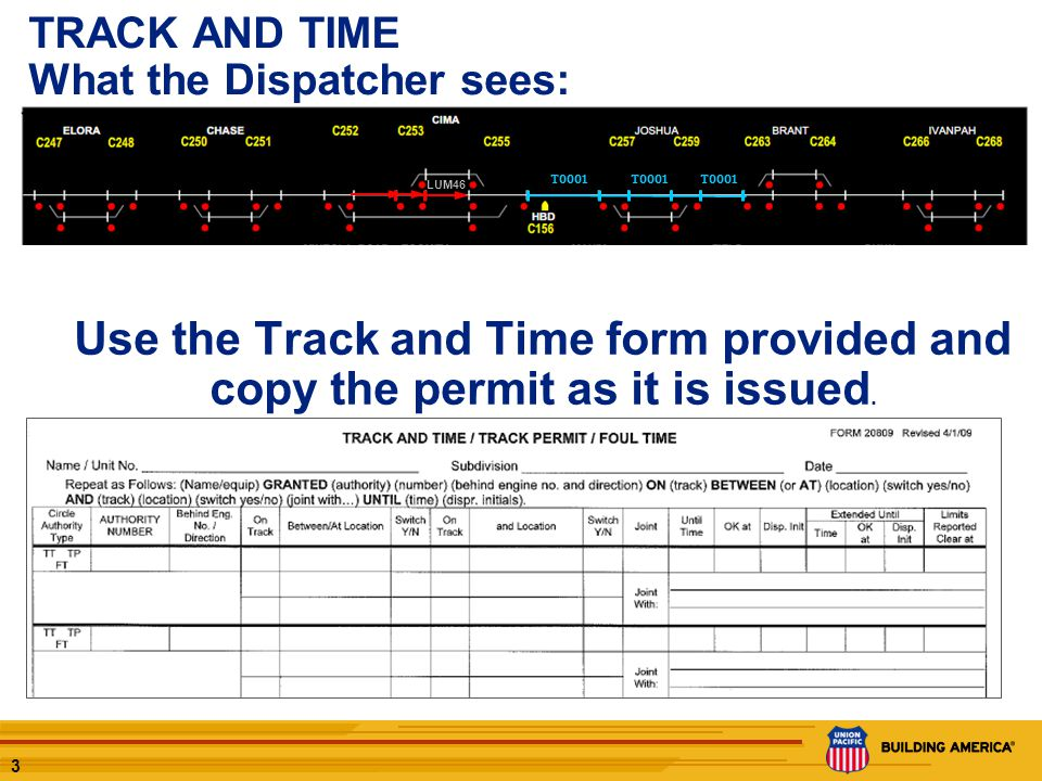 2 The following presentation is an example of Track and Time Authority to a Train. You will need a blank copy of a Track and Time Permit for this pres
