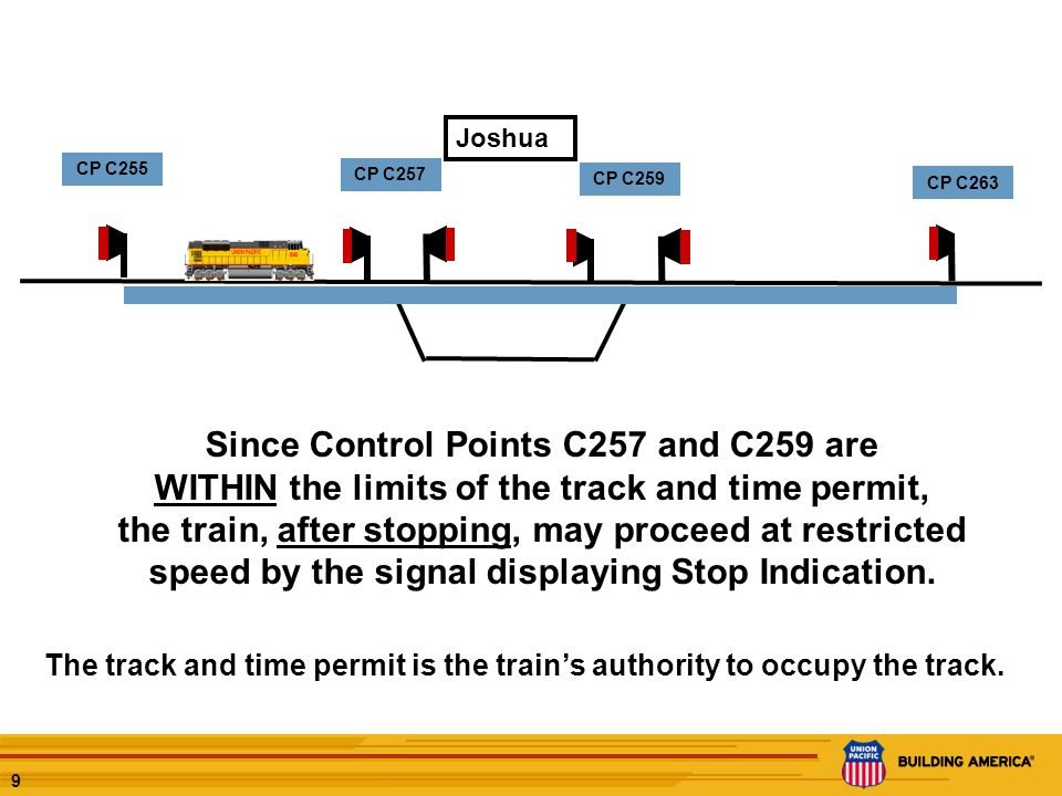 8 How does a train proceed at an Absolute Stop Signal within the limits of it's track and time? CP C255 CP C257 CP C259 CP C263 Joshua Except at Inter
