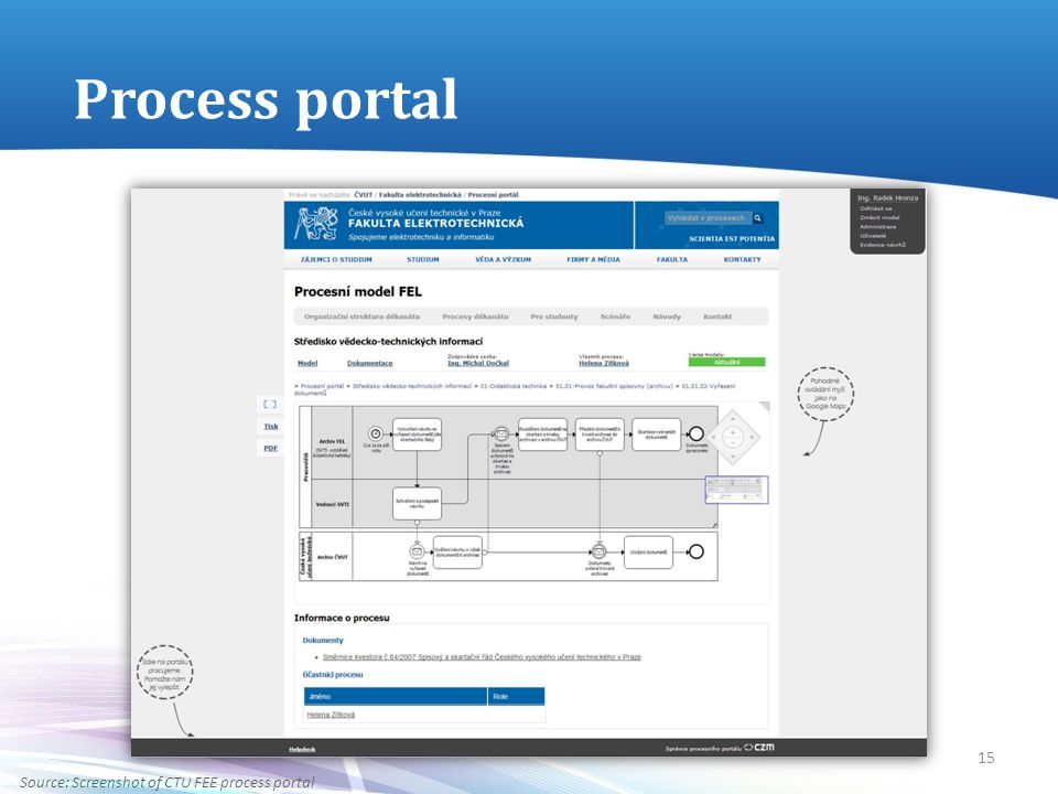 Process portal Source: Screenshot of CTU FEE process portal 15