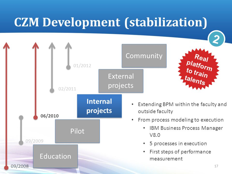 Education Pilot Internal projects External projects Community Extending BPM within the faculty and outside faculty From process modeling to execution