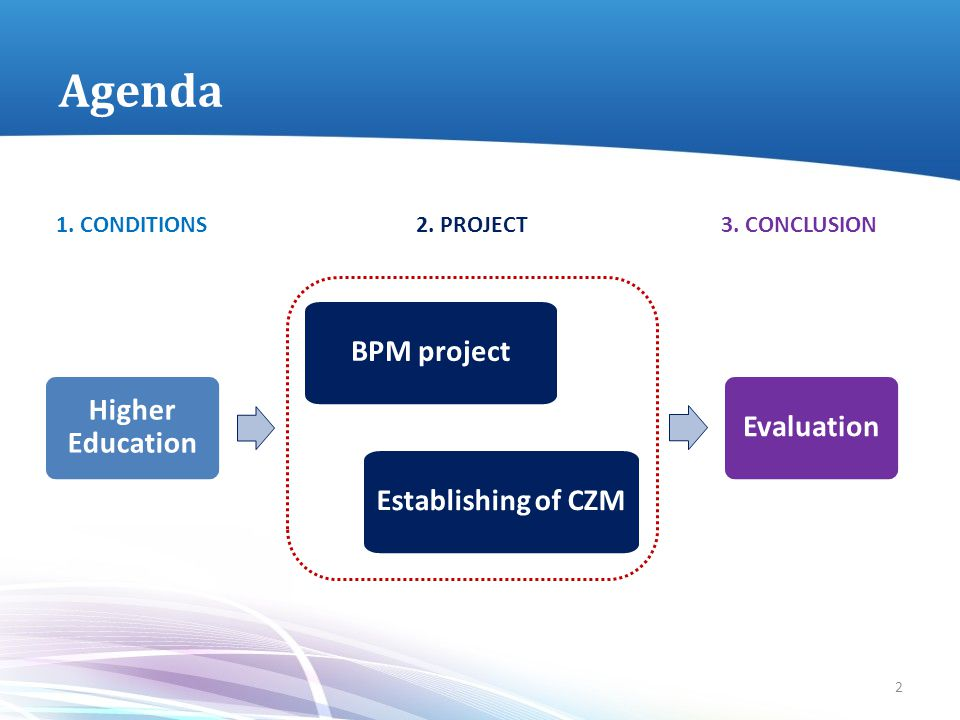Agenda Higher Education BPM project Establishing of CZM Evaluation 2 1. CONDITIONS 2. PROJECT3. CONCLUSION